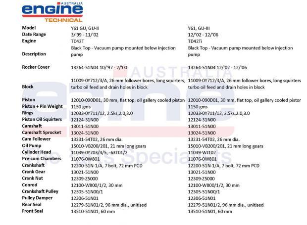 td42 silver top vs black top | Page 12 | Patrol 4x4 - Nissan