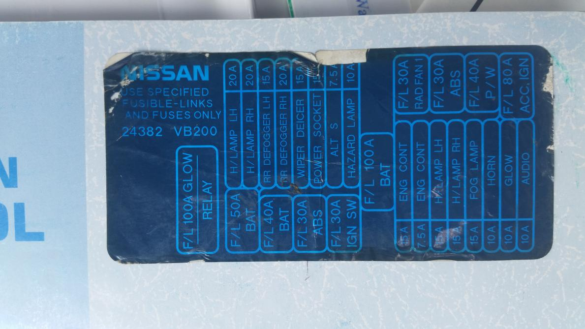 Nissan Patrol Fuse Box Diagram Wiring Diagram Permanent A Permanent A Emilia Fise It