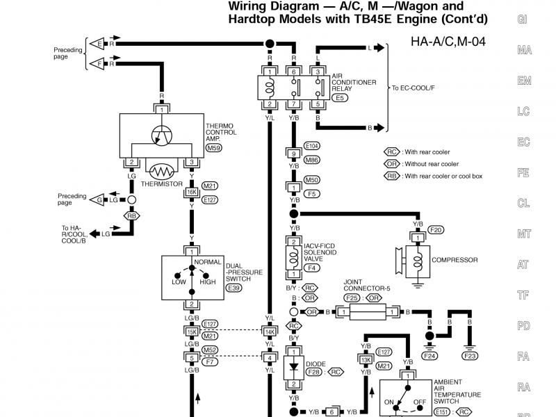 Wiring Diagram Smart S100 Series - 900 Sigflare Wiring Diagram -  jimny.nescafe.jeanjaures37.frWiring Diagram Resource