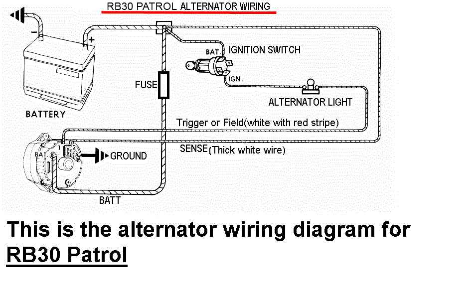 Nissan Alternator Wiring Diagram from www.patrol4x4.com