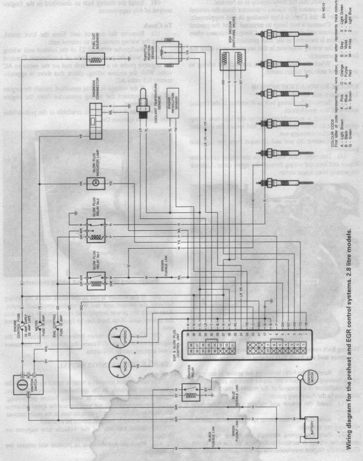 Td42 Glow Plug Wiring Diagram