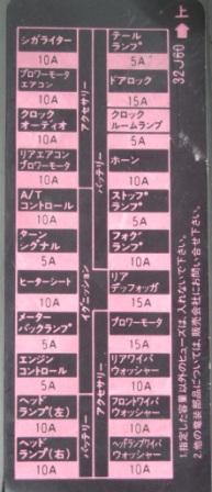 safari grandroad fuse box label | Patrol 4x4 - Nissan Patrol ... on japanese romaji, japanese food, japanese art, japanese television, japanese language, japanese culture, japanese linguistics, japanese numbers, japanese italian, japanese words, japanese kanji, japanese symbols, japanese alphabet a to z, japanese dictionary, japanese divorce certificate, japanese women poets, japanese hiragana, japanese technology, japanese name meanings,