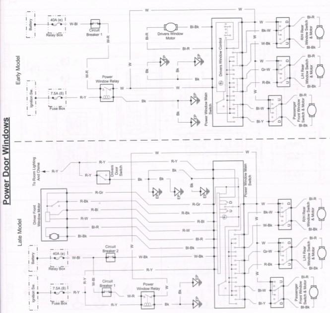 Schema Electrique Nissan Patrol Y60