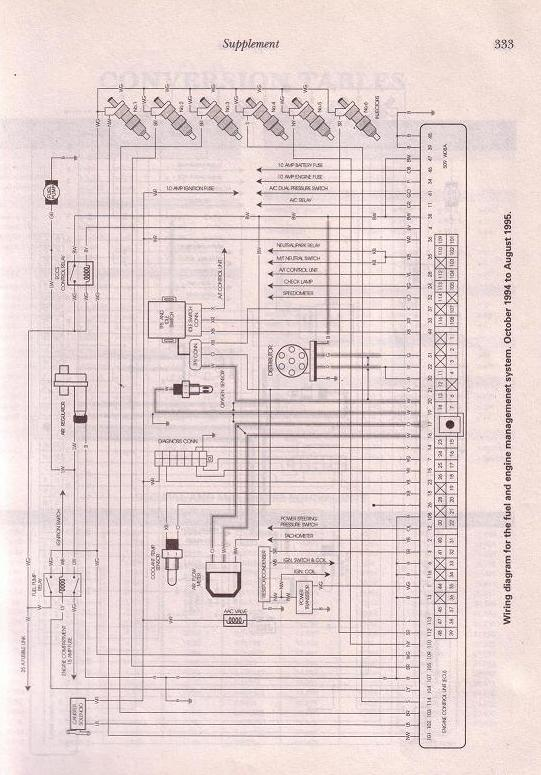 here are some wireing diagrams for you.... sim ...