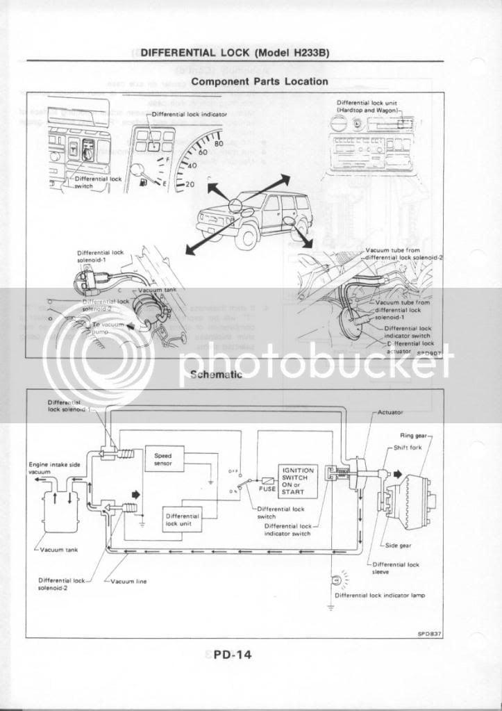 factory vacuum diff lock patrol 4x4 nissan patrol forum. Black Bedroom Furniture Sets. Home Design Ideas