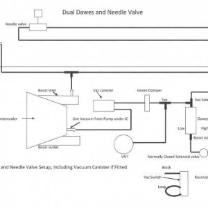 Dual Dawes and Needle Valve Setup. The vacuum surge tank was deleted from around 2003 so if yours does not have one it doesn't matter, even the early
